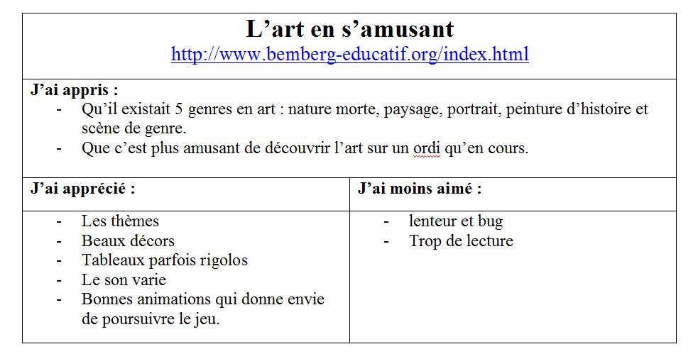 l'art en s'amusant