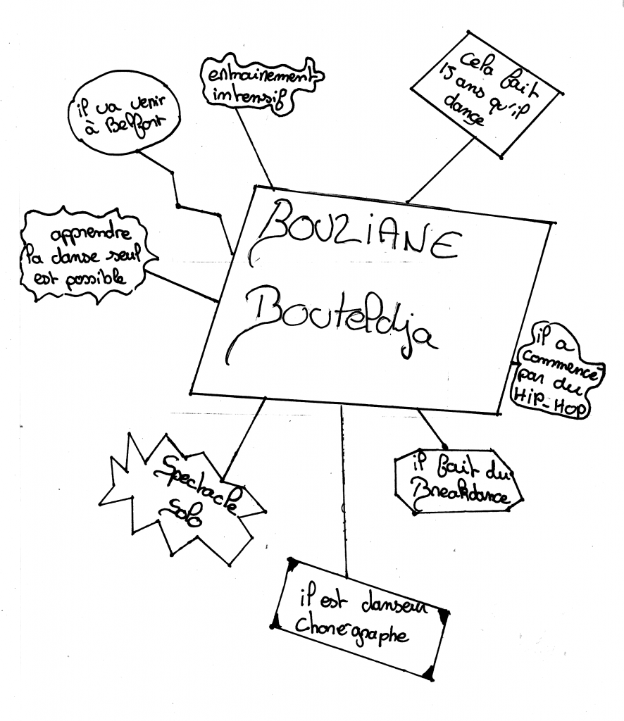 portrait Bouziane Bouteldja
